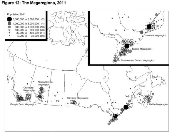 Megaurban Regions